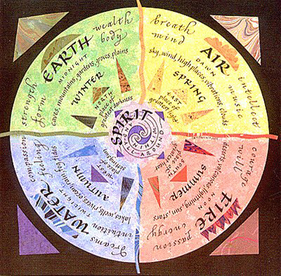 How to create your own Book of Shadows - Wiccan Spells