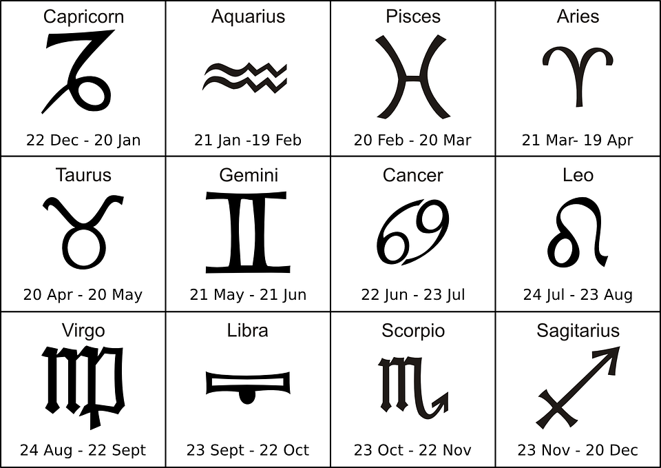 Wiccan zodiac signs