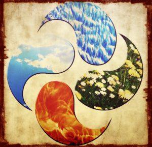 Elementals- Nature spirits
